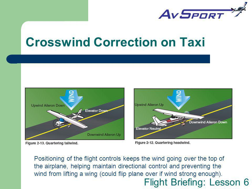 Flight Briefing: Lesson 6 Crosswind Correction on Taxi Positioning of the flight controls keeps the wind going over the top of the airplane, helping m