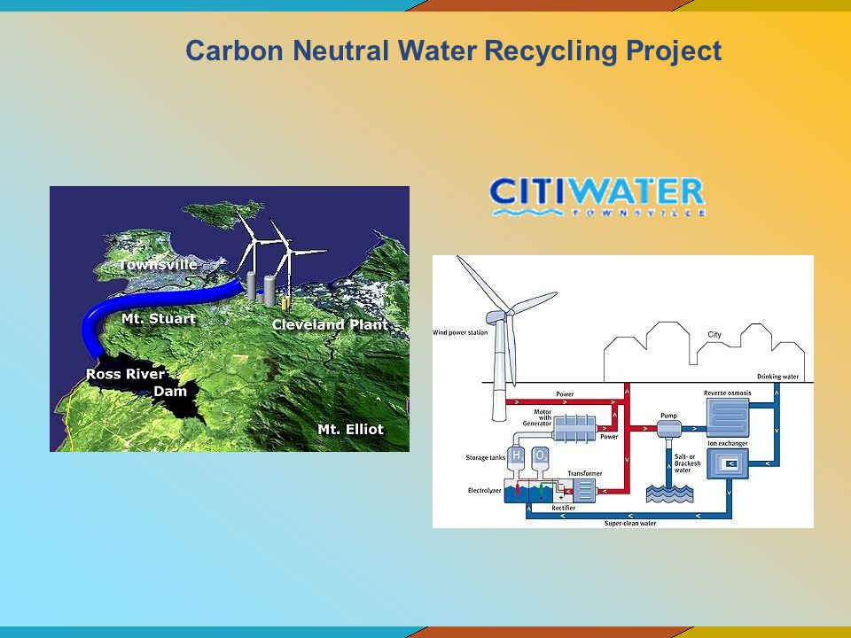 Carbon Neutral Water Recycling Project