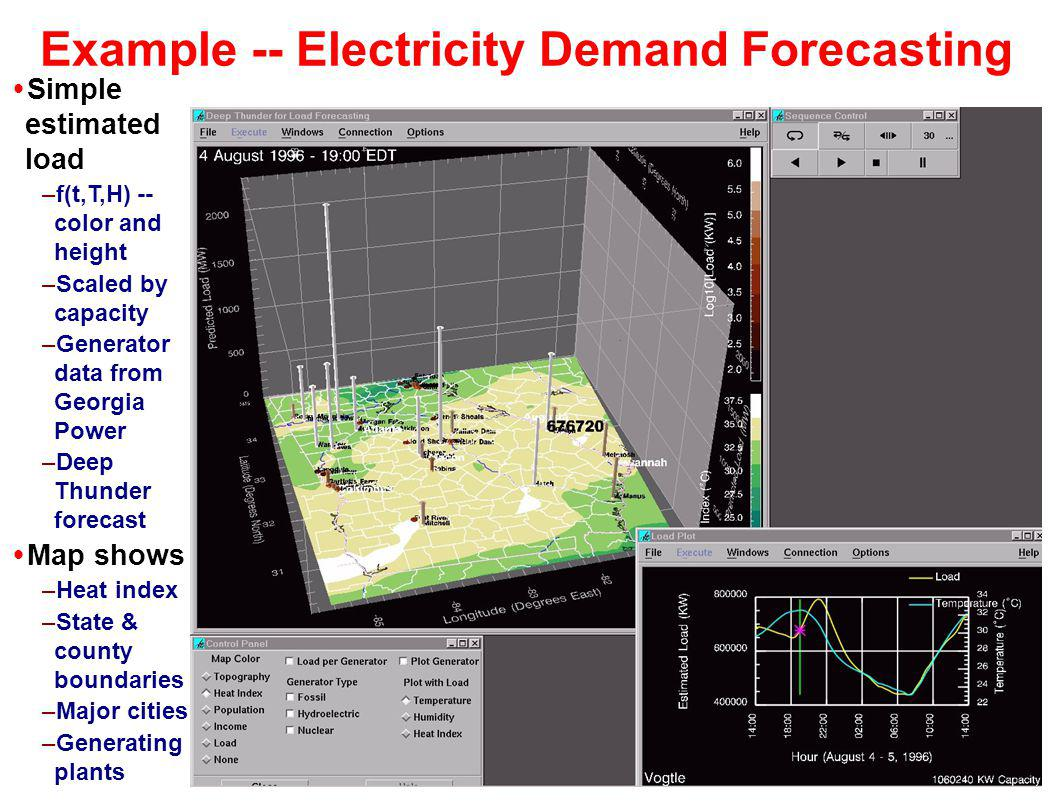 Example -- Electricity Demand Forecasting Simple estimated load –f(t,T,H) -- color and height –Scaled by capacity –Generator data from Georgia Power –