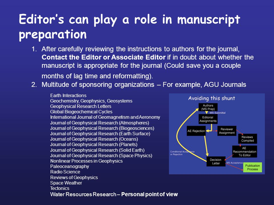 Editors can play a role in manuscript preparation 1.After carefully reviewing the instructions to authors for the journal, Contact the Editor or Associate Editor if in doubt about whether the manuscript is appropriate for the journal (Could save you a couple months of lag time and reformatting).