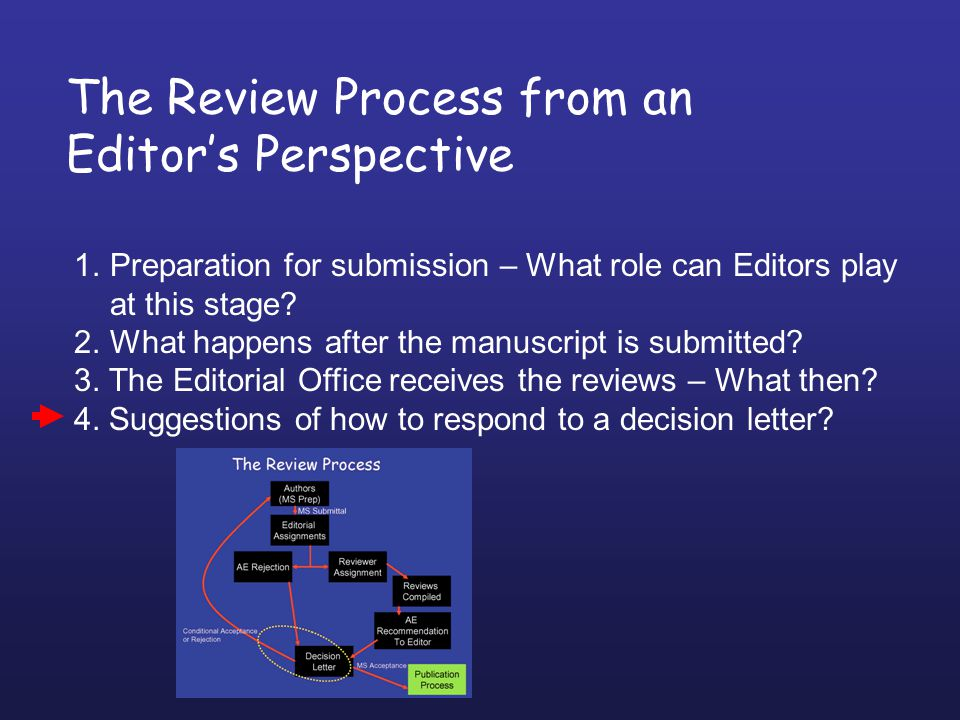 The Review Process from an Editors Perspective 1.Preparation for submission – What role can Editors play at this stage.