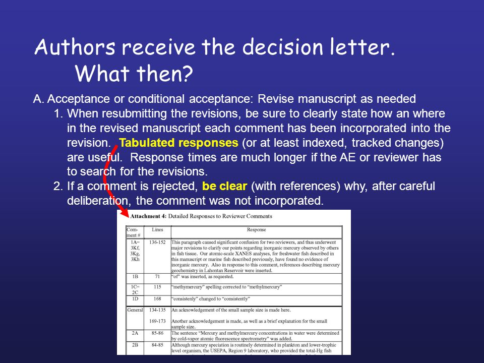 Authors receive the decision letter. What then. A.