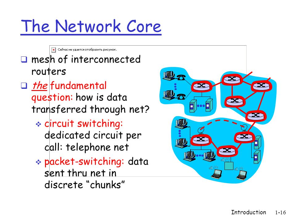 Introduction1-16 The Network Core mesh of interconnected routers the fundamental question: how is data transferred through net? circuit switching: ded
