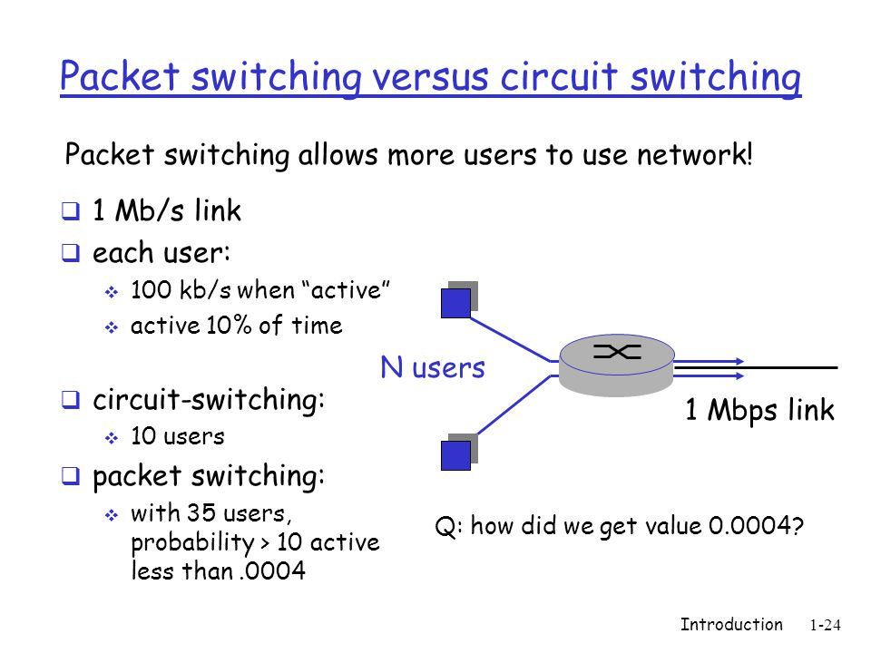 Introduction1-24 Packet switching versus circuit switching 1 Mb/s link each user: 100 kb/s when active active 10% of time circuit-switching: 10 users packet switching: with 35 users, probability > 10 active less than.0004 Packet switching allows more users to use network.