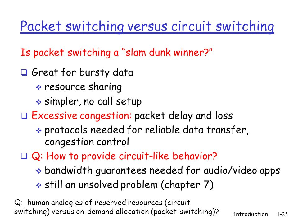Introduction1-25 Packet switching versus circuit switching Great for bursty data resource sharing simpler, no call setup Excessive congestion: packet delay and loss protocols needed for reliable data transfer, congestion control Q: How to provide circuit-like behavior.