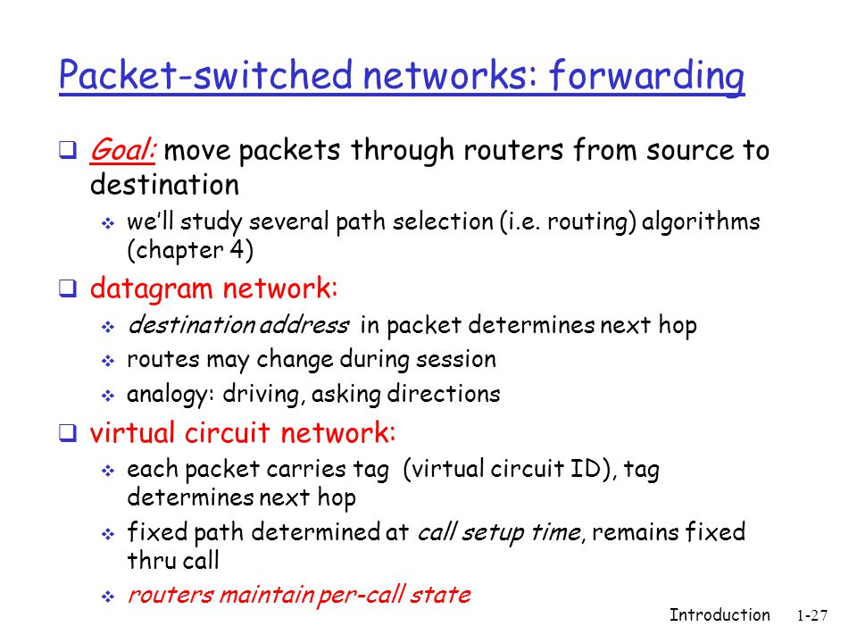 Introduction1-27 Packet-switched networks: forwarding Goal: move packets through routers from source to destination well study several path selection (i.e.