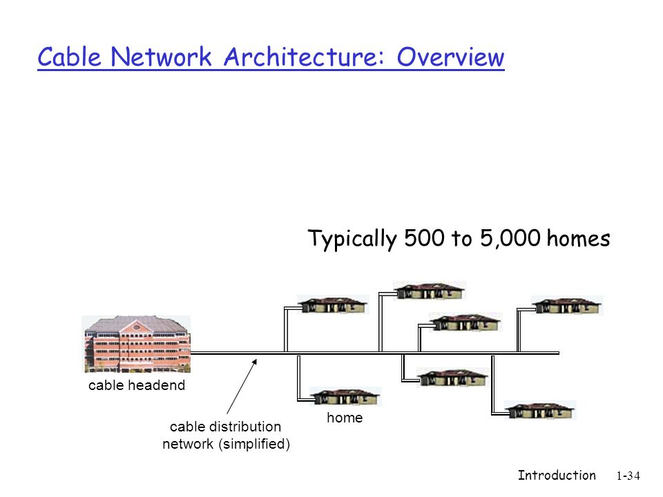Introduction1-34 Cable Network Architecture: Overview home cable headend cable distribution network (simplified) Typically 500 to 5,000 homes
