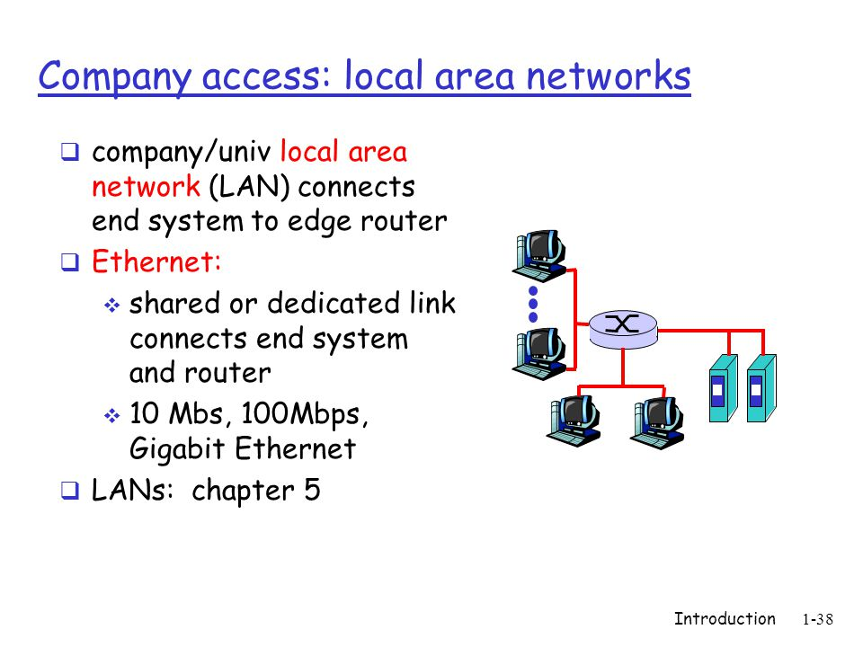 Introduction1-38 Company access: local area networks company/univ local area network (LAN) connects end system to edge router Ethernet: shared or dedi