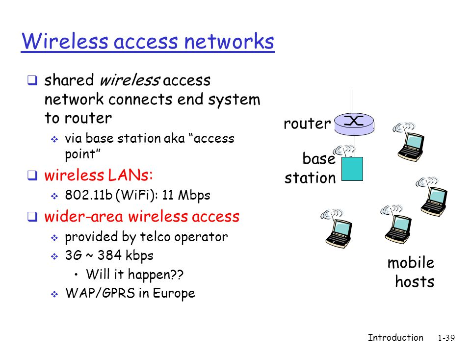 Introduction1-39 Wireless access networks shared wireless access network connects end system to router via base station aka access point wireless LANs: 802.11b (WiFi): 11 Mbps wider-area wireless access provided by telco operator 3G ~ 384 kbps Will it happen .