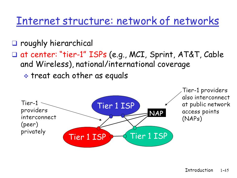 Introduction1-45 Internet structure: network of networks roughly hierarchical at center: tier-1 ISPs (e.g., MCI, Sprint, AT&T, Cable and Wireless), na