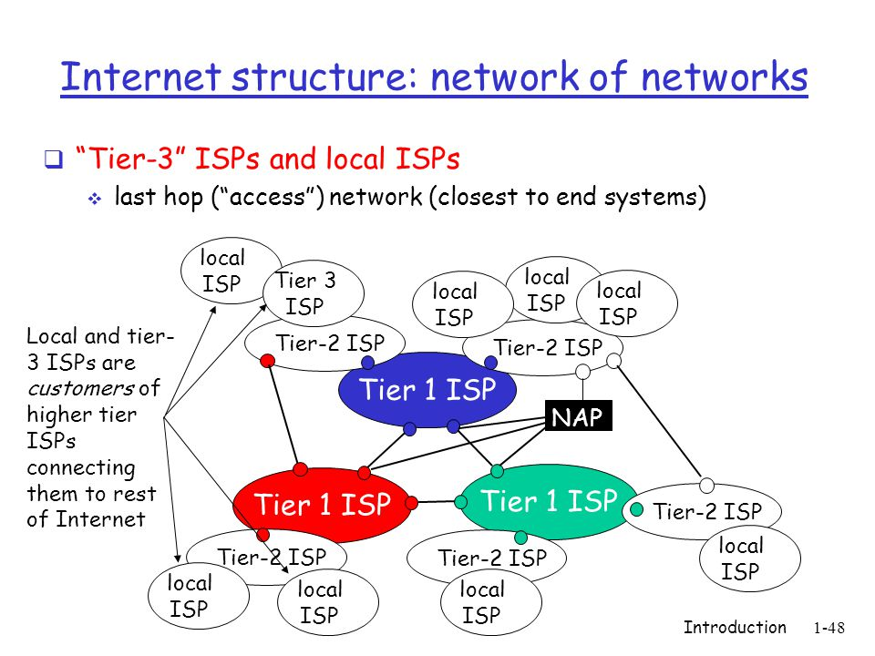 Introduction1-48 Internet structure: network of networks Tier-3 ISPs and local ISPs last hop (access) network (closest to end systems) Tier 1 ISP NAP
