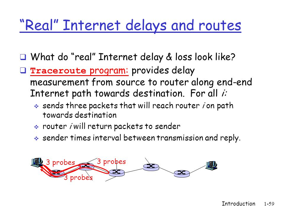 Introduction1-59 Real Internet delays and routes What do real Internet delay & loss look like? Traceroute program: provides delay measurement from sou