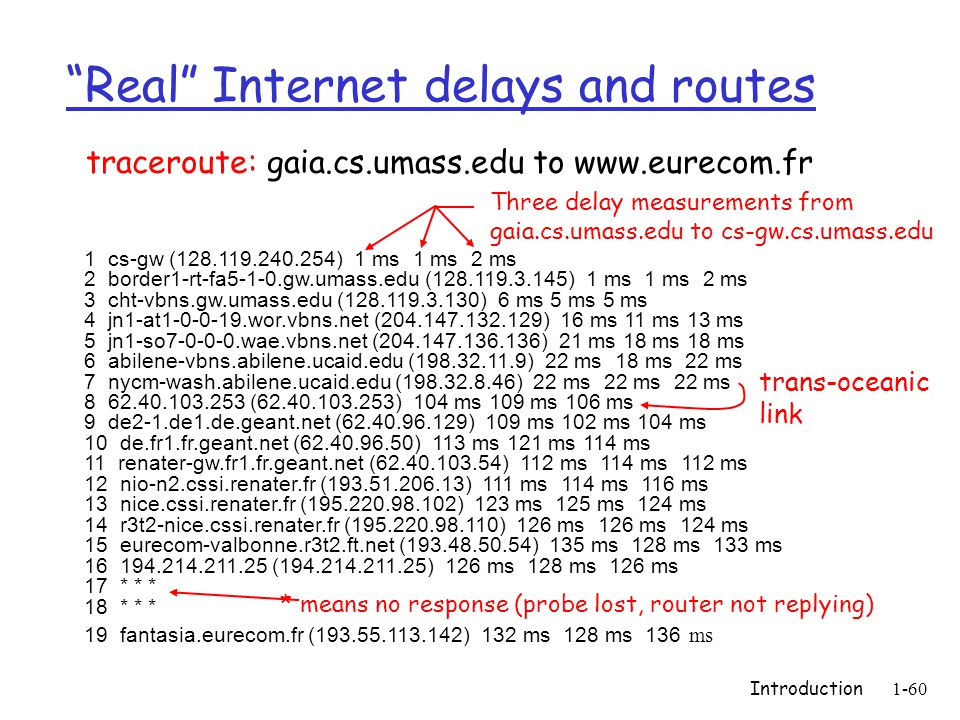 Introduction1-60 Real Internet delays and routes 1 cs-gw (128.119.240.254) 1 ms 1 ms 2 ms 2 border1-rt-fa5-1-0.gw.umass.edu (128.119.3.145) 1 ms 1 ms