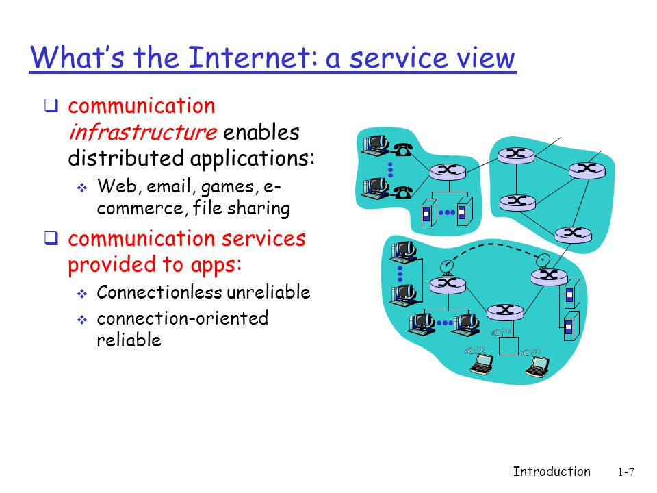 Introduction1-7 Whats the Internet: a service view communication infrastructure enables distributed applications: Web, email, games, e- commerce, file