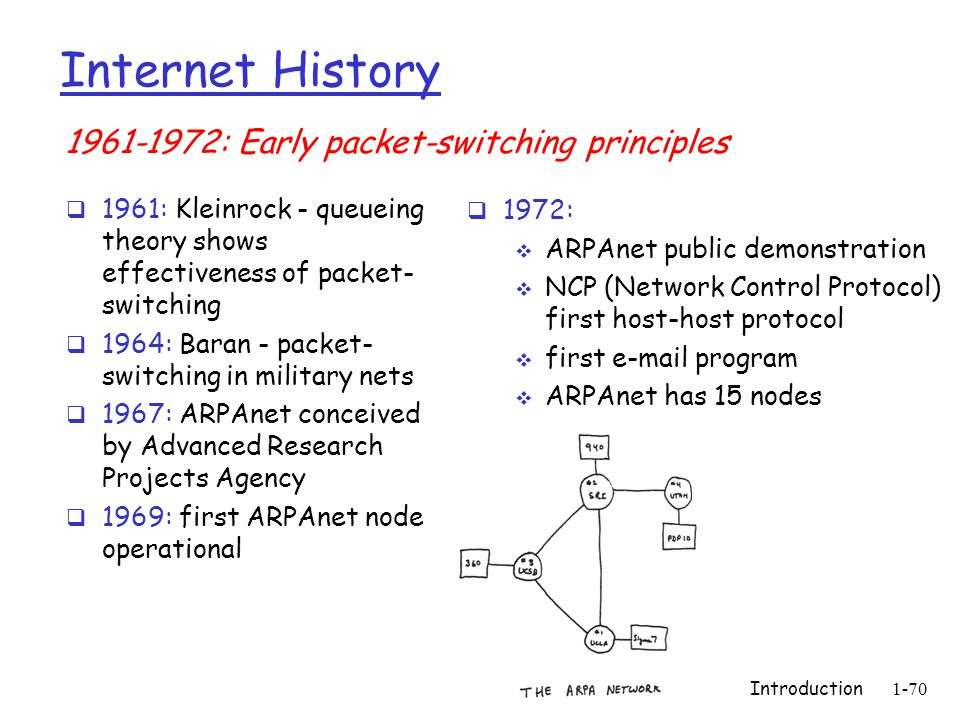 Introduction1-70 Internet History 1961: Kleinrock - queueing theory shows effectiveness of packet- switching 1964: Baran - packet- switching in military nets 1967: ARPAnet conceived by Advanced Research Projects Agency 1969: first ARPAnet node operational 1972: ARPAnet public demonstration NCP (Network Control Protocol) first host-host protocol first e-mail program ARPAnet has 15 nodes 1961-1972: Early packet-switching principles