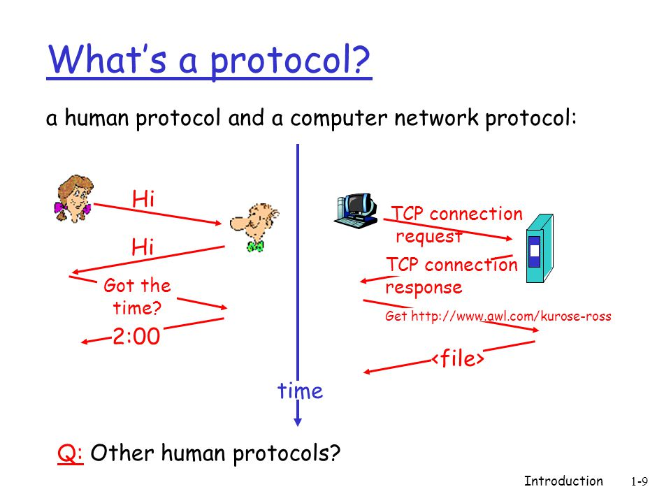Introduction1-50 Internet structure: network of networks a packet passes through many networks.
