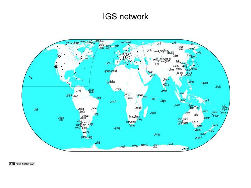 IGS network