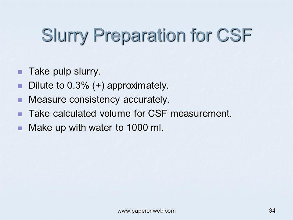 www.paperonweb.com34 Slurry Preparation for CSF Take pulp slurry. Take pulp slurry. Dilute to 0.3% (+) approximately. Dilute to 0.3% (+) approximately