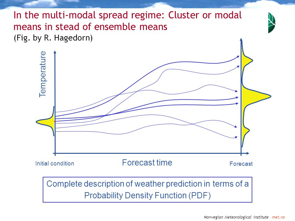 Norwegian Meteorological Institute met.no In the multi-modal spread regime: Cluster or modal means in stead of ensemble means (Fig. by R. Hagedorn) Fo