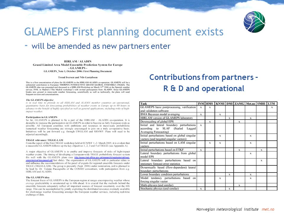 Norwegian Meteorological Institute met.no GLAMEPS First planning document exists - will be amended as new partners enter Contributions from partners –
