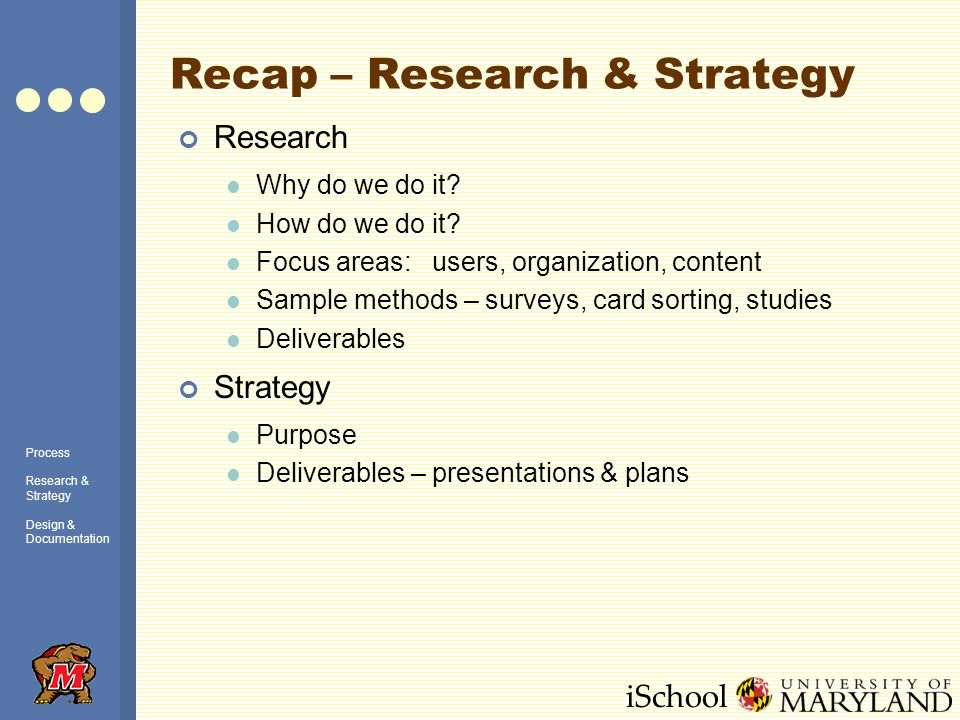 iSchool Recap – Research & Strategy Research Why do we do it.