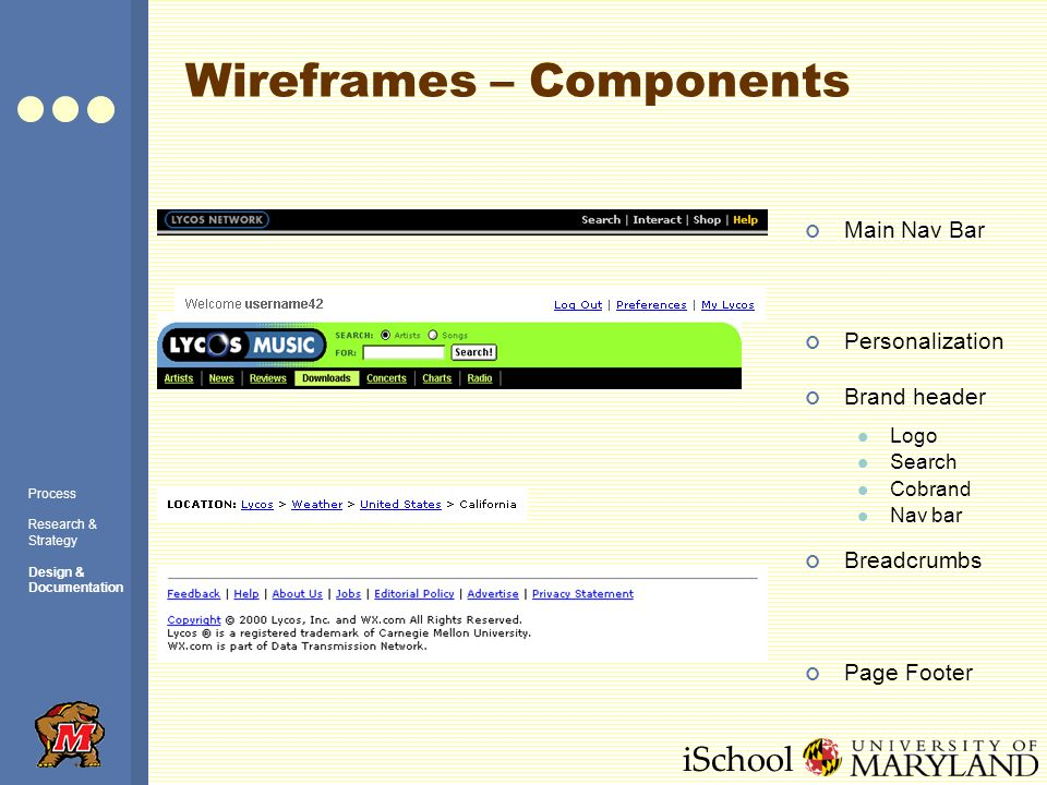 iSchool Wireframes – Components Process Research & Strategy Design & Documentation Main Nav Bar Personalization Brand header Logo Search Cobrand Nav bar Breadcrumbs Page Footer