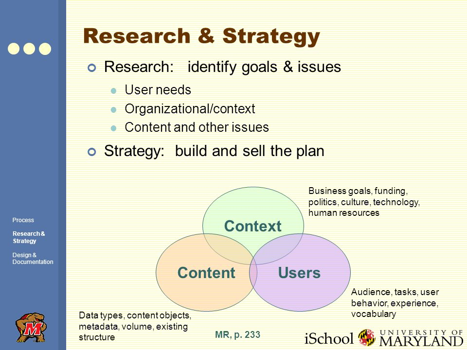 iSchool Research & Strategy Research: identify goals & issues User needs Organizational/context Content and other issues Strategy: build and sell the