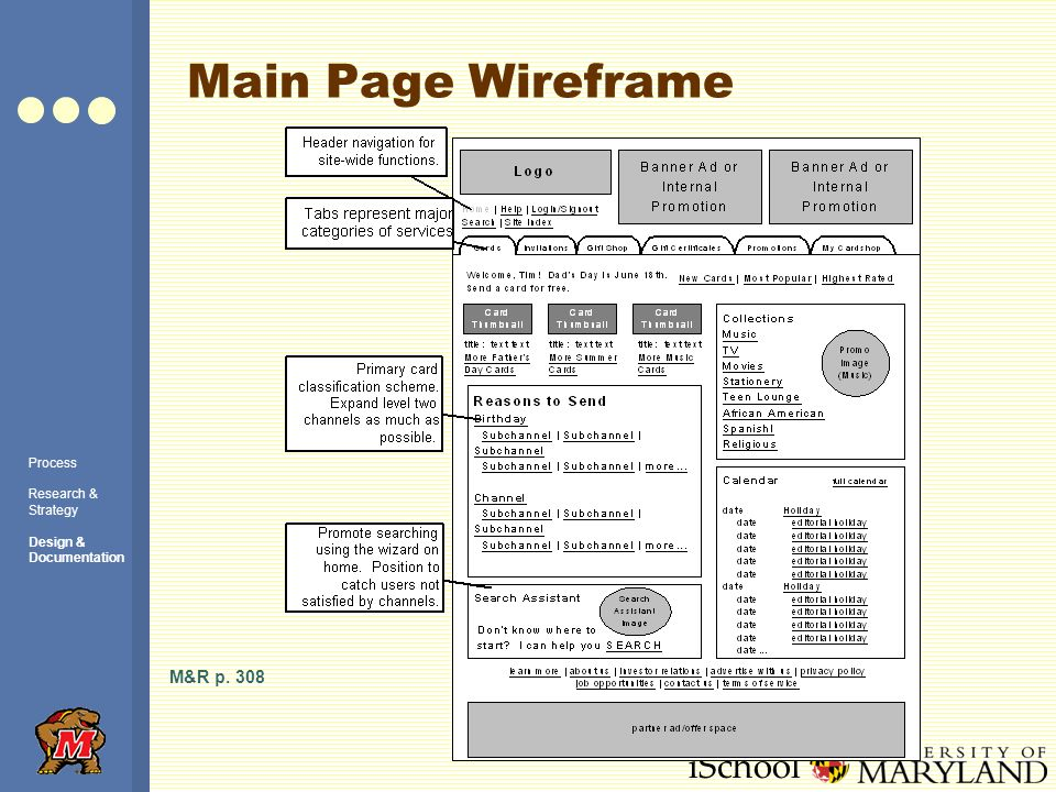 iSchool Main Page Wireframe Process Research & Strategy Design & Documentation M&R p. 308