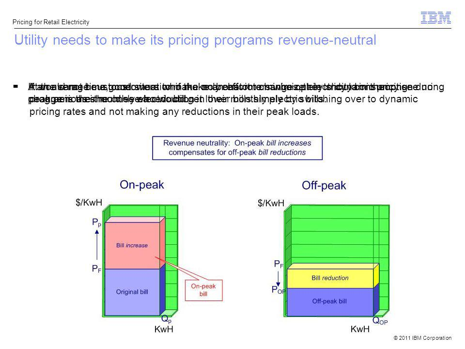 © 2011 IBM Corporation Pricing for Retail Electricity Utility needs to make its pricing programs revenue-neutral It would not be a good situation if t
