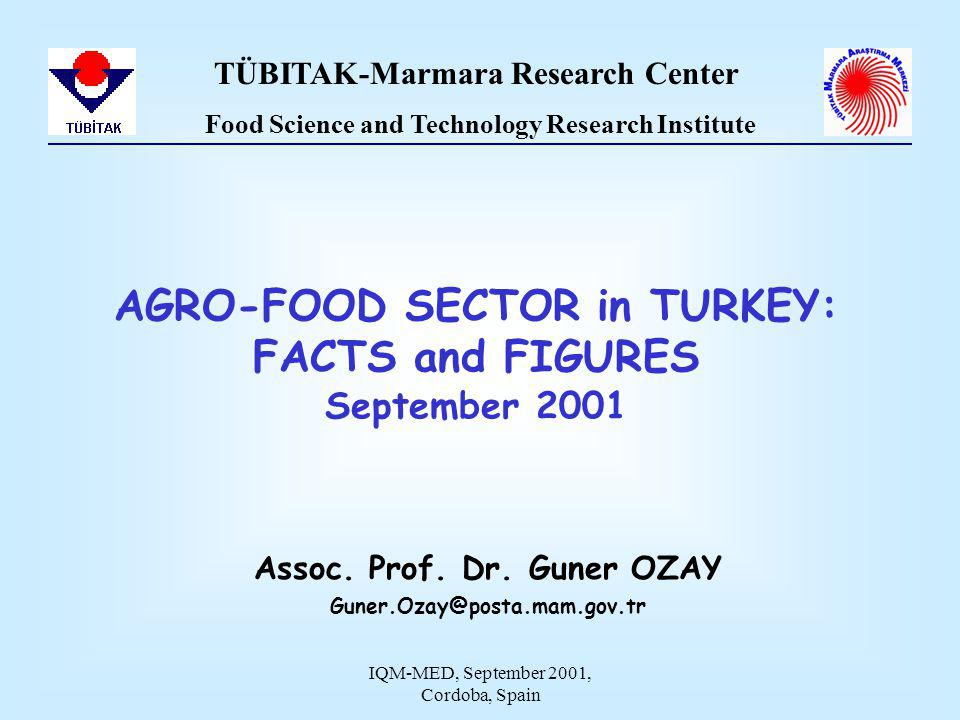IQM-MED, September 2001, Cordoba, Spain AGRO-FOOD SECTOR in TURKEY: FACTS and FIGURES September 2001 Assoc.