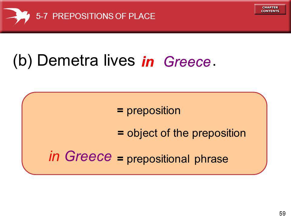59 (b) Demetra lives. in = preposition Greece = object of the preposition 5-7 PREPOSITIONS OF PLACE = prepositional phrase in Greece inGreece
