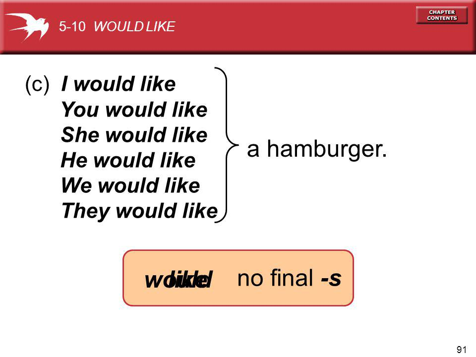 91 (c) I would like You would like She would like He would like We would like They would like a hamburger. 5-10 WOULD LIKE no final -s like would