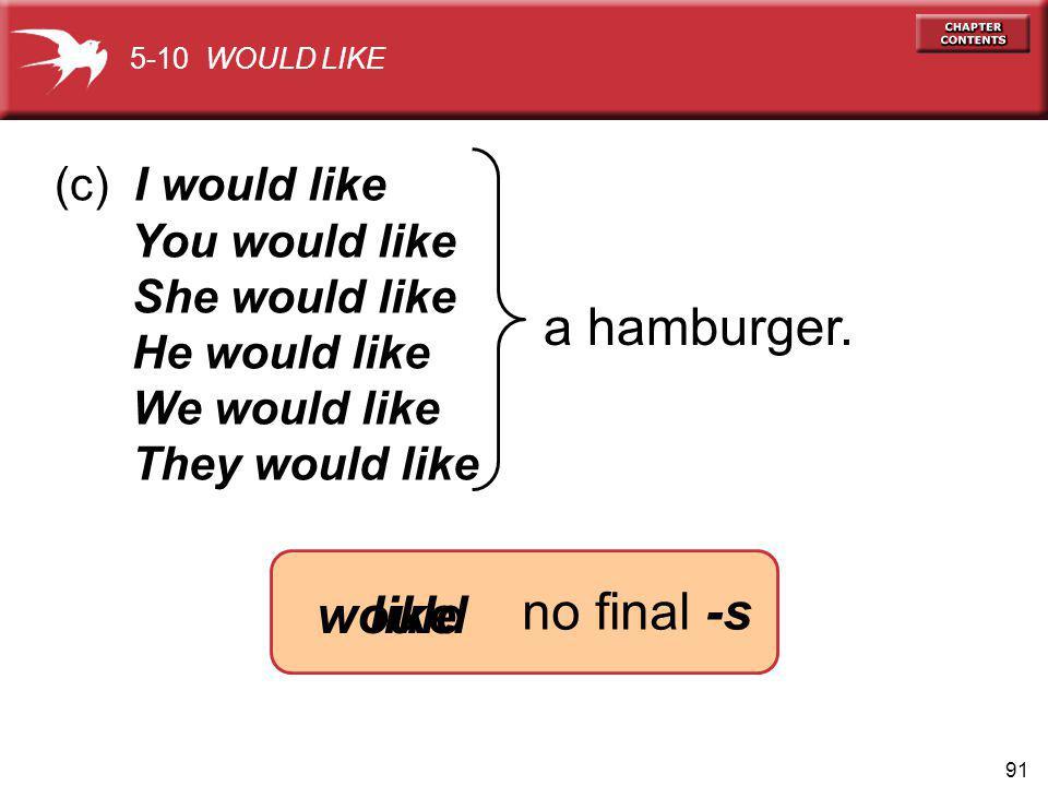 91 (c) I would like You would like She would like He would like We would like They would like a hamburger.