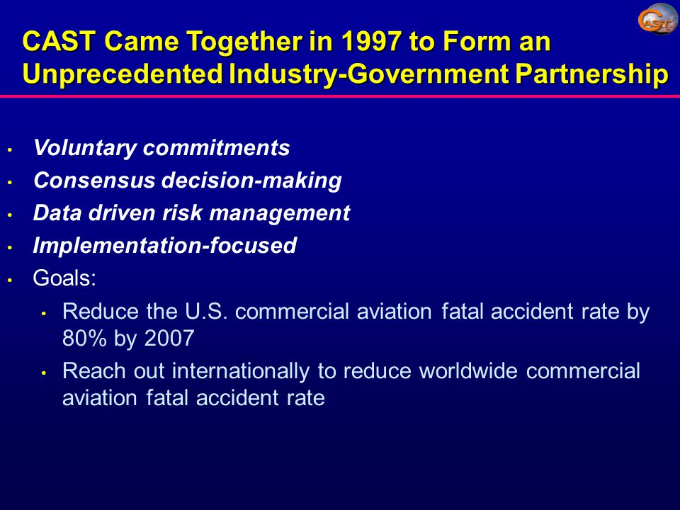 Govt and Industry Focused Action Led to Dramatic Reduction in Wind Shear Accidents Wind Shear Accidents 727 New Orleans 7/9/82 727 Doha 3/14/79 DC-9 Philadelphia 6/23/76 727 Denver 8/7/75 707 Pago 1/30/74 DC-9 Charlotte 7/2/94 L1011 Dallas-ft.