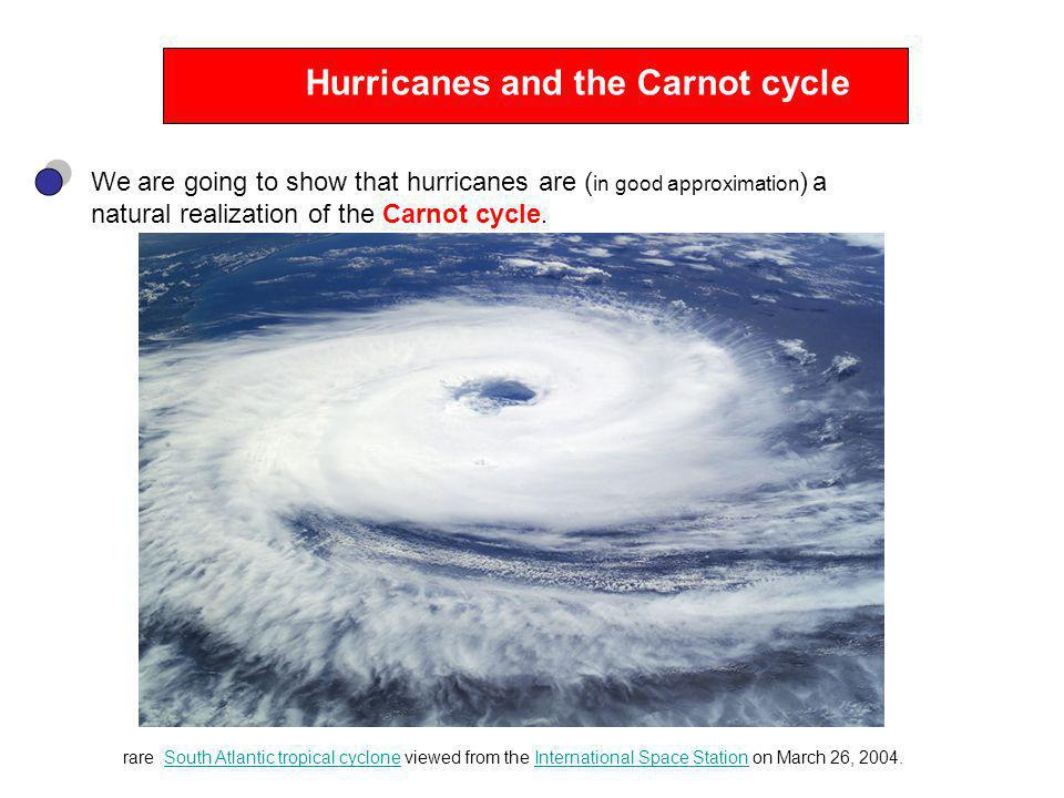 Hurricanes and the Carnot cycle We are going to show that hurricanes are ( in good approximation ) a natural realization of the Carnot cycle. rare Sou