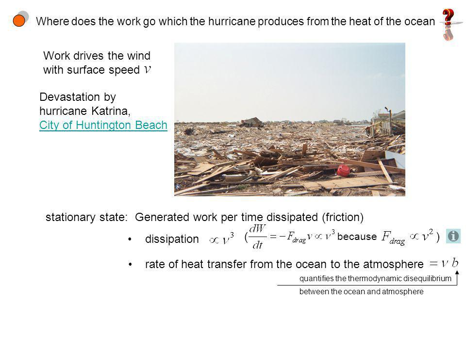 Where does the work go which the hurricane produces from the heat of the ocean stationary state:Generated work per time dissipated (friction) dissipat