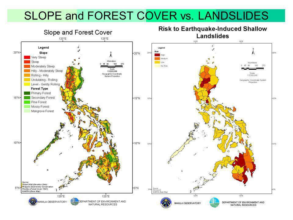SLOPE and FOREST COVER vs. LANDSLIDES