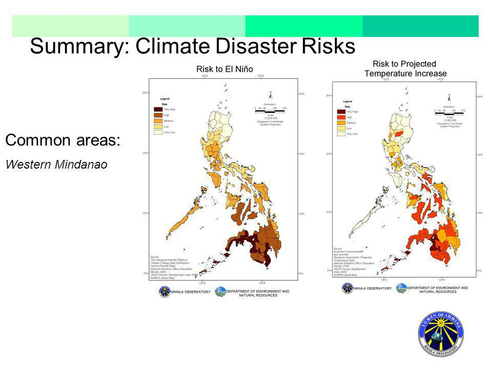 Common areas: Western Mindanao Summary: Climate Disaster Risks