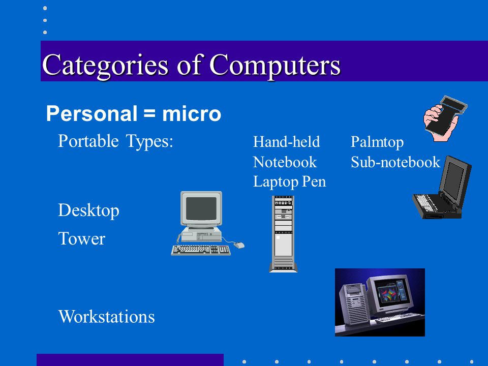 Categories of Computers Workstations Desktop Tower Personal = micro Portable Types: Hand-heldPalmtop NotebookSub-notebook LaptopPen
