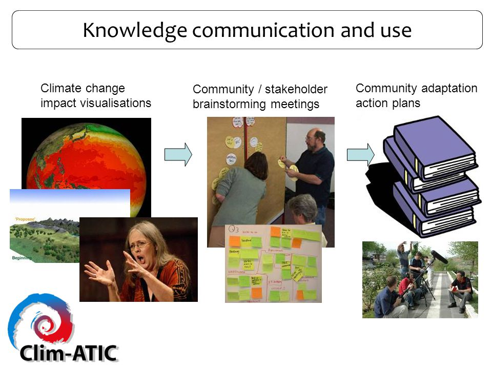 Climate change impact visualisations Community / stakeholder brainstorming meetings Community adaptation action plans Knowledge communication and use