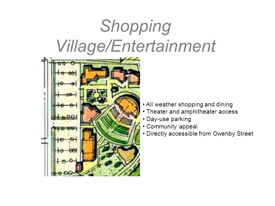 Shopping Village/Entertainment All weather shopping and dining Theater and amphitheater access Day-use parking Community appeal Directly accessible fr