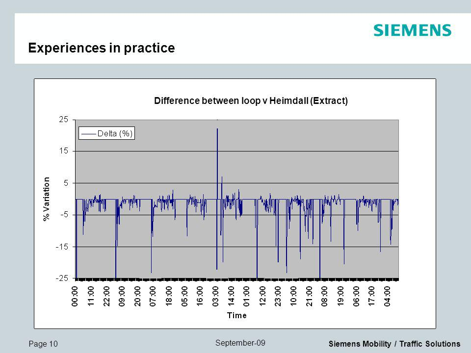 Page 10 September-09 Siemens Mobility / Traffic Solutions Experiences in practice Difference between loop v Heimdall (Extract)