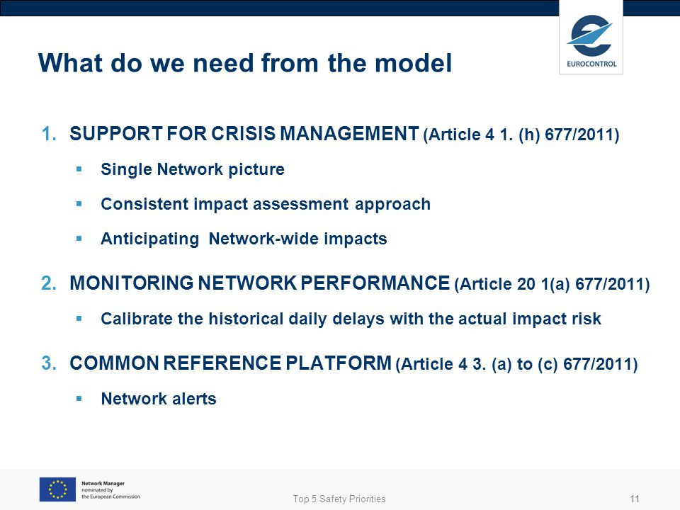 11Top 5 Safety Priorities11 What do we need from the model 1.SUPPORT FOR CRISIS MANAGEMENT (Article 4 1. (h) 677/2011) Single Network picture Consiste