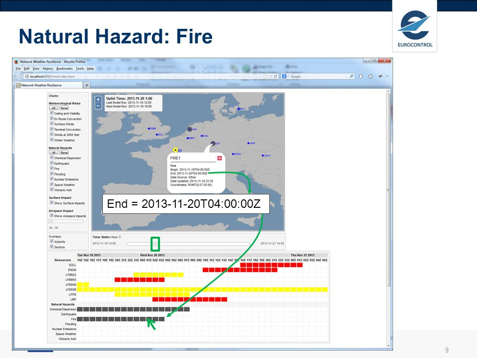 20EUROCONTROL Operational Safety20 Questions?