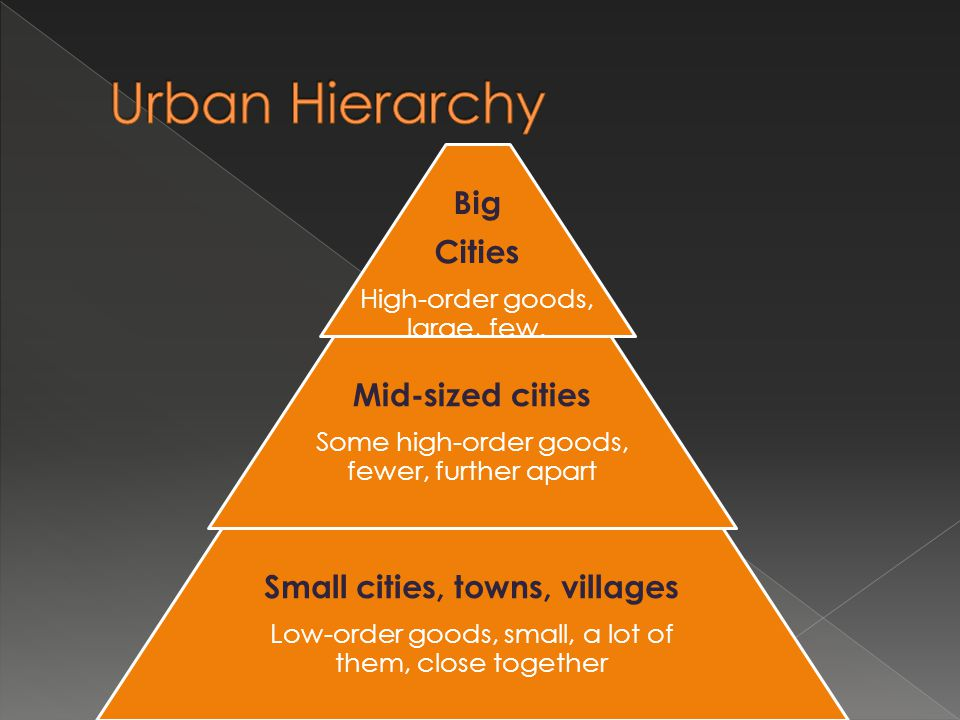 Big Cities High-order goods, large, few. Mid-sized cities Some high-order goods, fewer, further apart Small cities, towns, villages Low-order goods, s