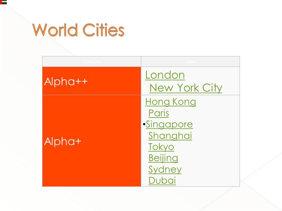 CategoryCities Alpha++ London New York City Alpha+ Hong Kong Paris Singapore Shanghai Tokyo Beijing Sydney Dubai