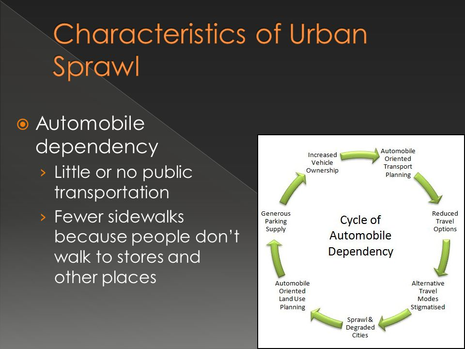 Automobile dependency Little or no public transportation Fewer sidewalks because people dont walk to stores and other places