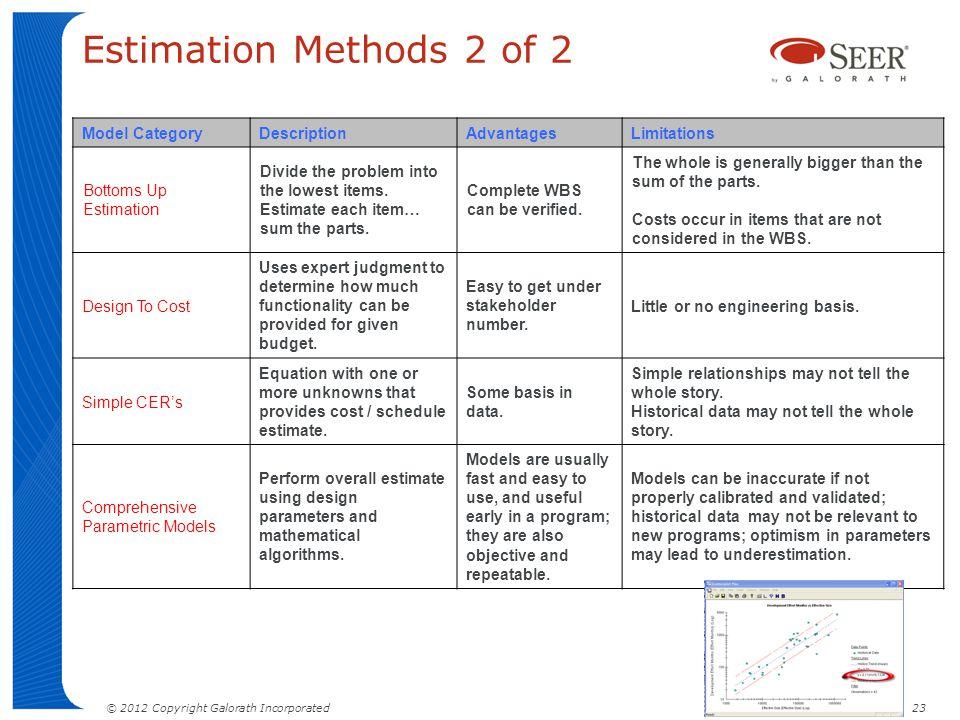 © 2012 Copyright Galorath Incorporated 23 Estimation Methods 2 of 2 Model CategoryDescriptionAdvantagesLimitations Bottoms Up Estimation Divide the pr