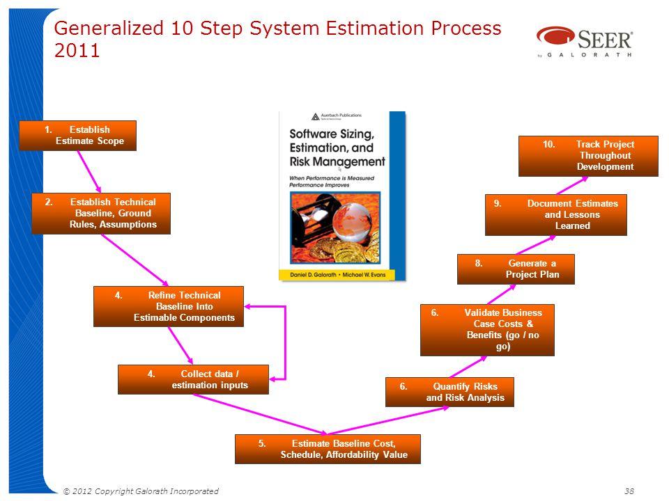 Generalized 10 Step System Estimation Process 2011 1.Establish Estimate Scope 2.Establish Technical Baseline, Ground Rules, Assumptions 4.Refine Techn