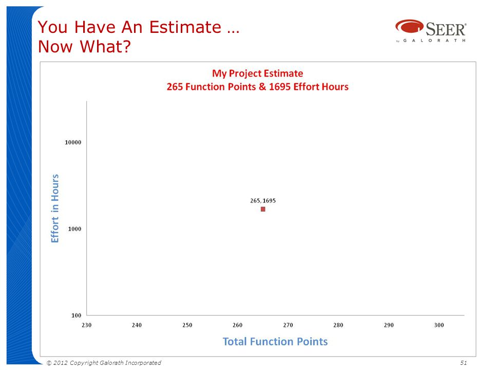 You Have An Estimate … Now What? © 2012 Copyright Galorath Incorporated 51